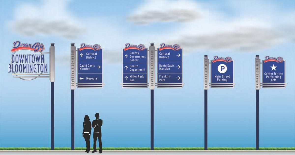 Council moves forward with downtown bloomington wayfinding