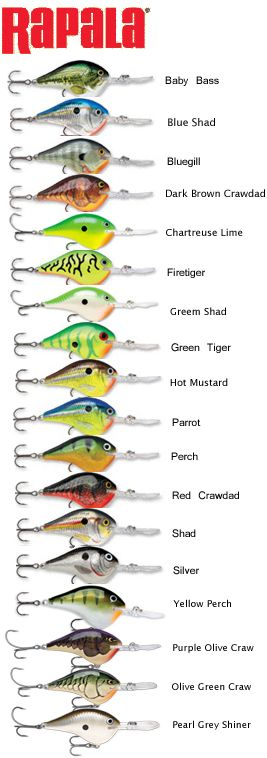 Rapala fishing lures color charts moss boss lure for Fishing lure selector