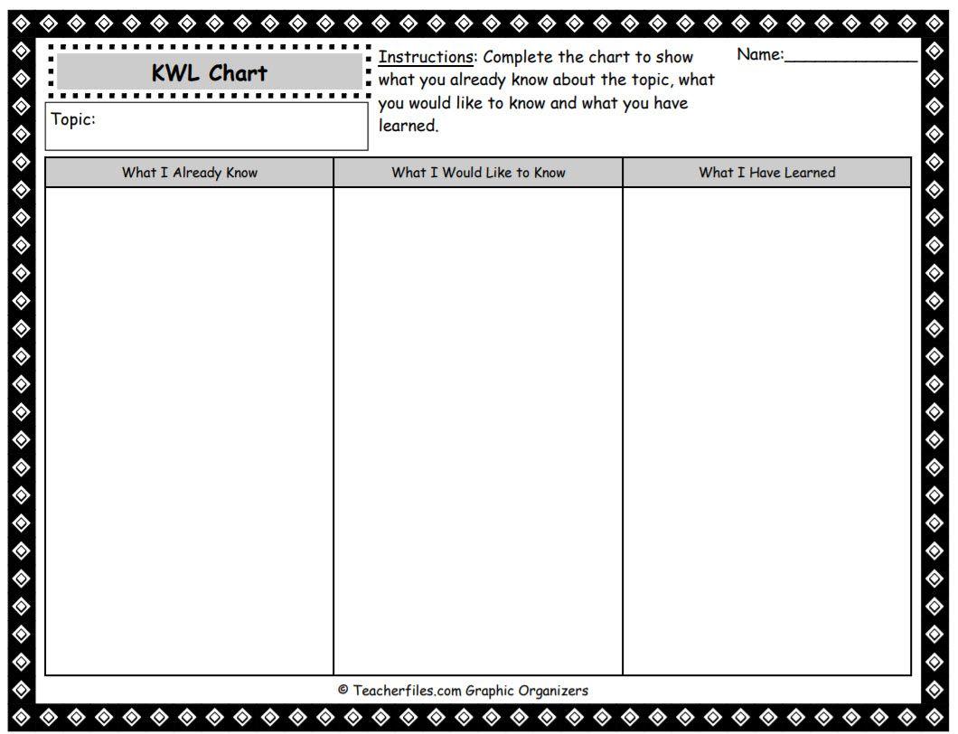 Kwl Chart And Graphic Organizer