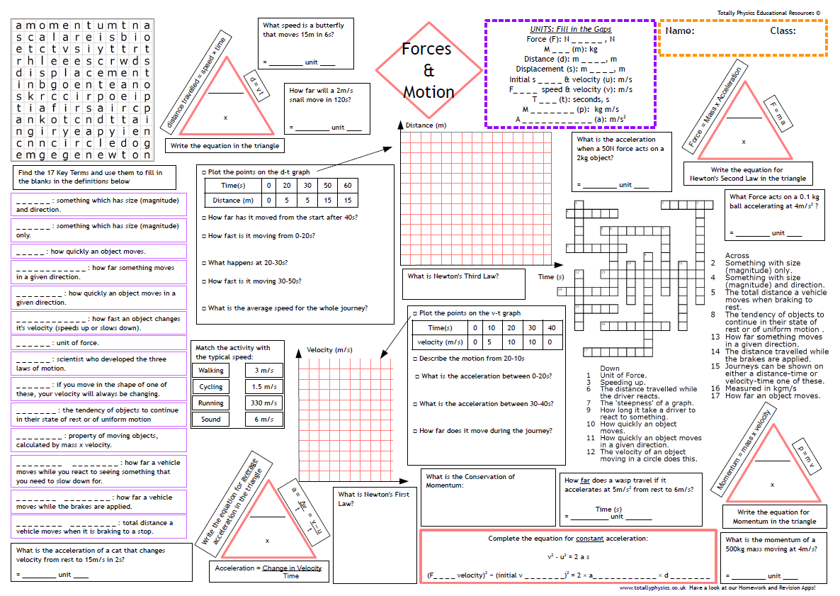 Aqa Trilogy Physics Revision A3 Worksheets 1 9 Grade
