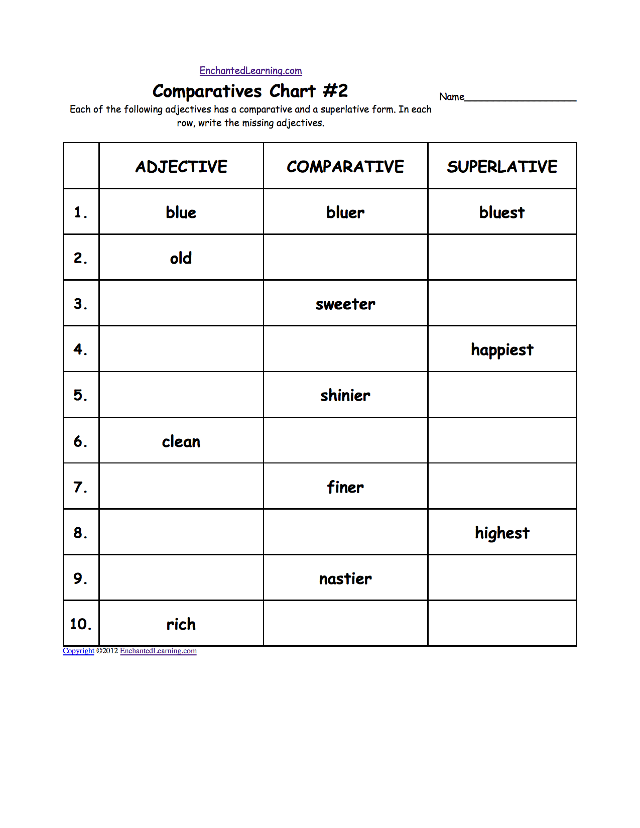 Degrees Of Comparison Of Adjectives Worksheets Grade 3