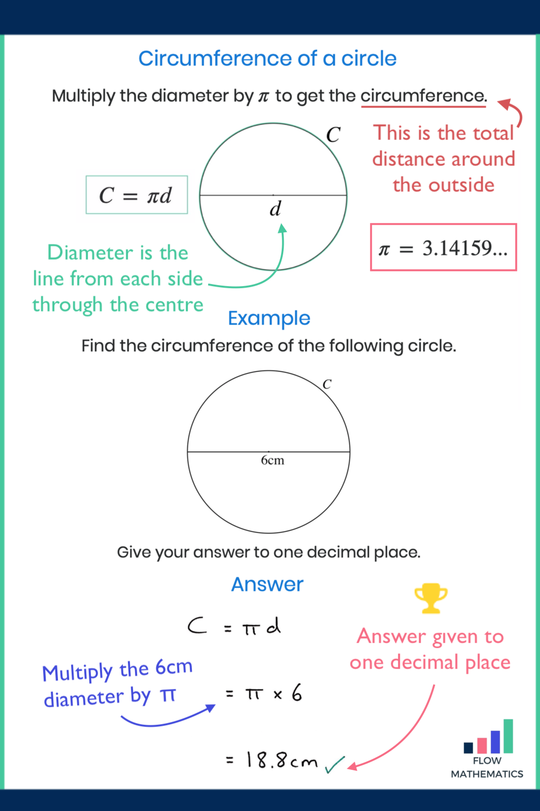 Pin By Sidra Khan On Studying Math In