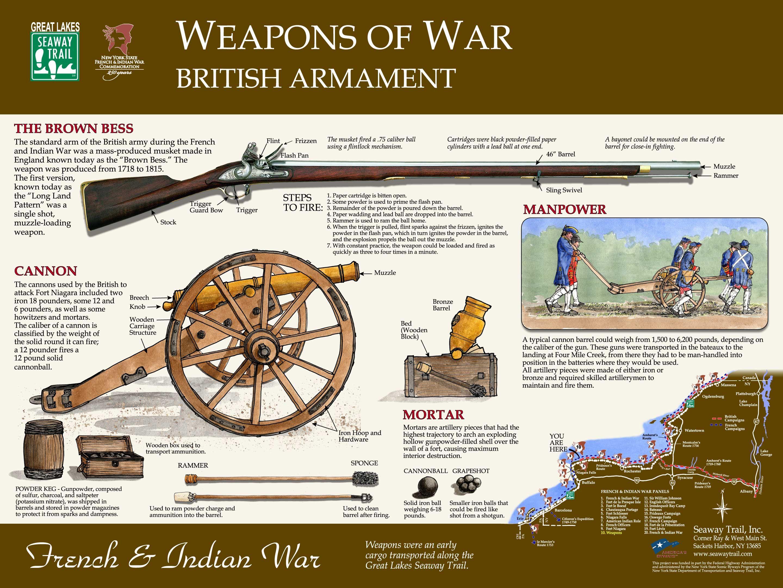 Pin Van Op French Amp Indian War