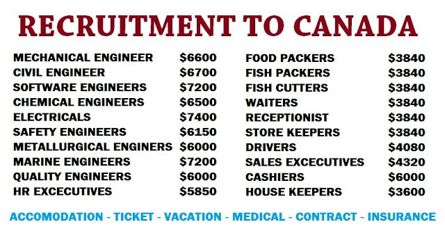 Canada Job Vacancies