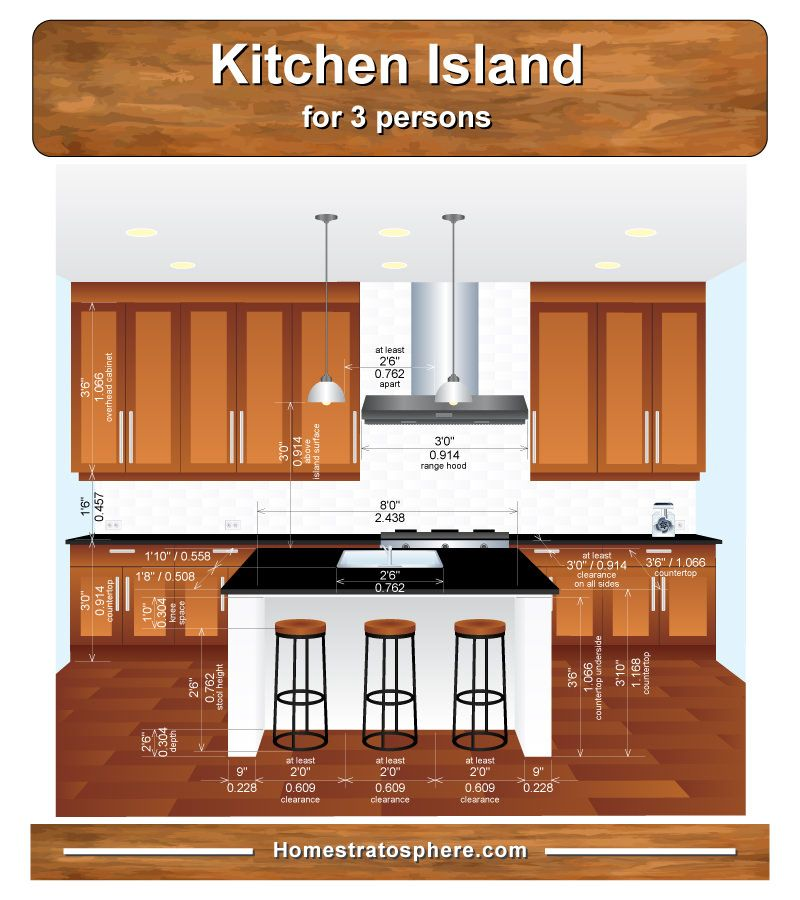 Standard Kitchen Island Dimensions with Seating (4 Diagrams ...