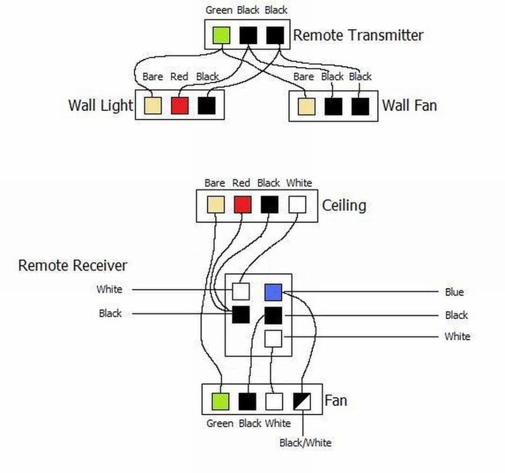 hunter ceiling fan wiring diagram type 2