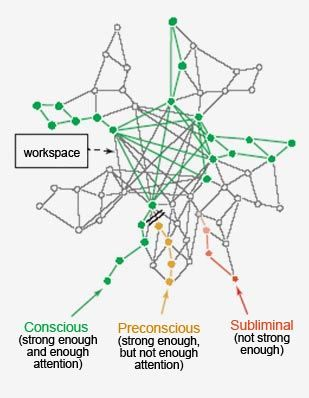 i_12_p_con_5cjpg (309×398) Maps of Consciousness Pinterest - best of blueprint capital advisors aum