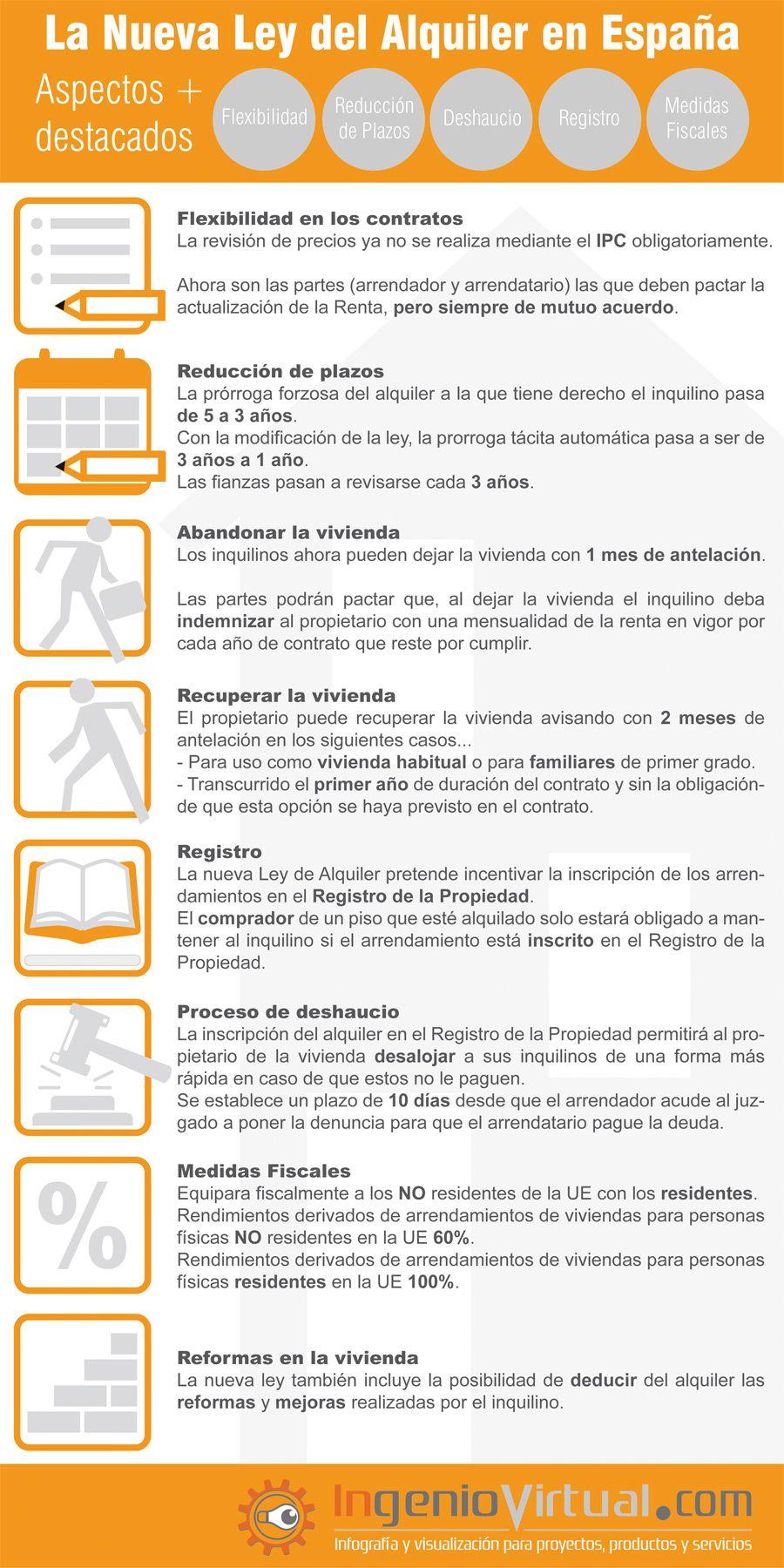 Ingeniovirtual Com Infografía Sobre La Nueva Ley Del Alquiler En España Comercialización De Inmuebles Contabilidad Financiera Gestion Inmobiliaria