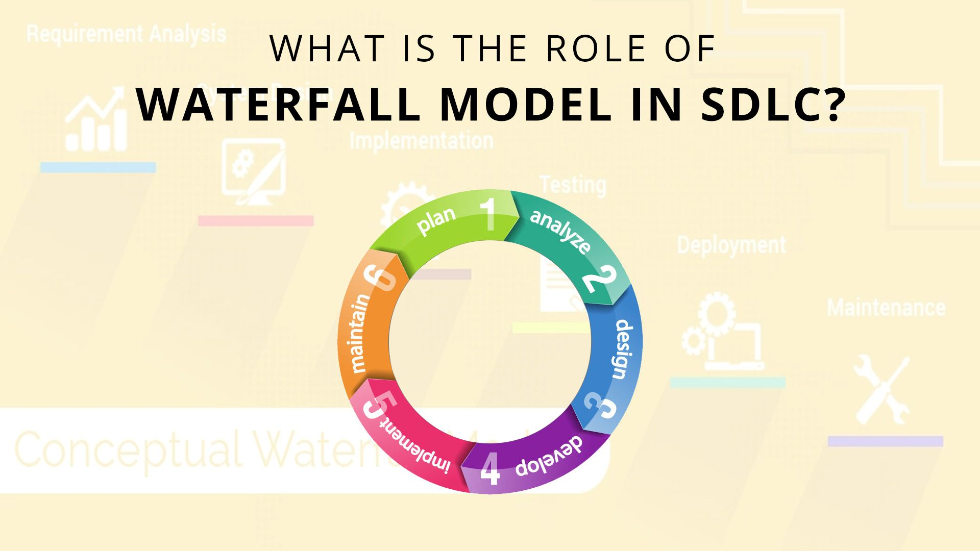 What Is The Role Of Waterfall Model In Sdlc Loginworks