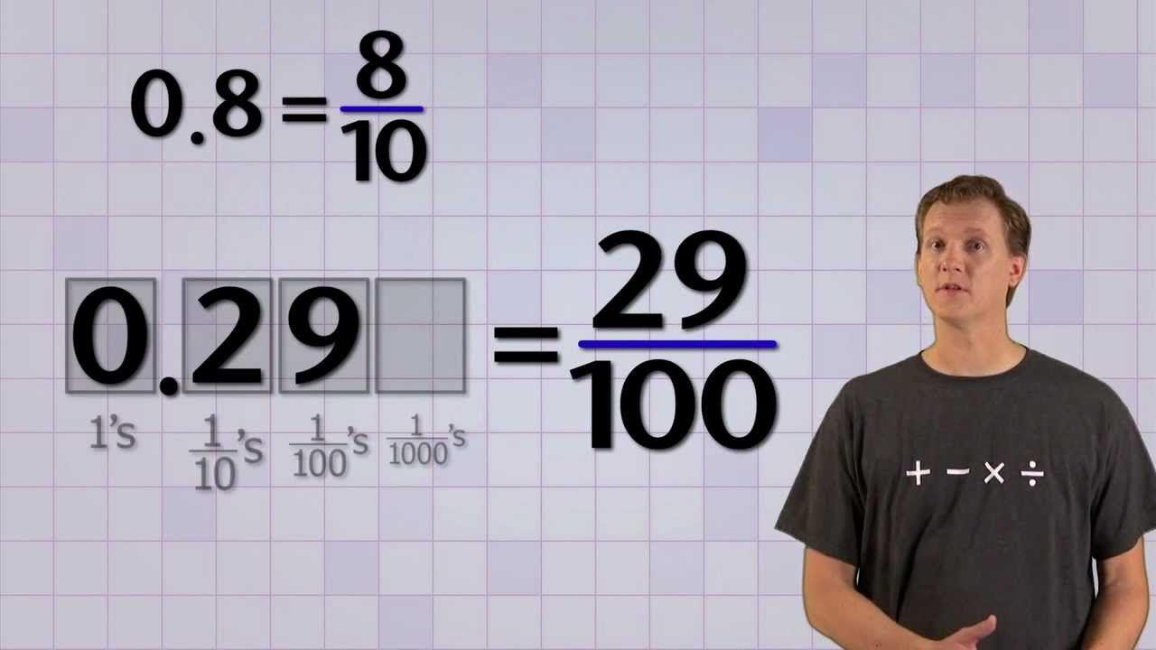 Math Antics Fractions Worksheets