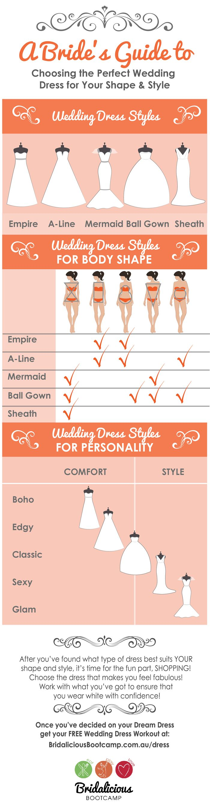Wedding dress for your body  How to Choose the Perfect Wedding Dress for Your Body Type  Perfect