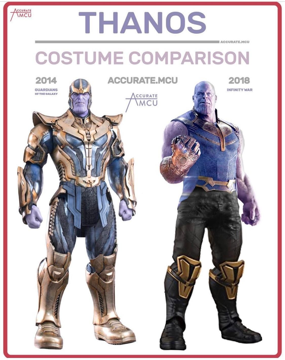 Thanos Comparison. Do you like the new look? | Personajes ...