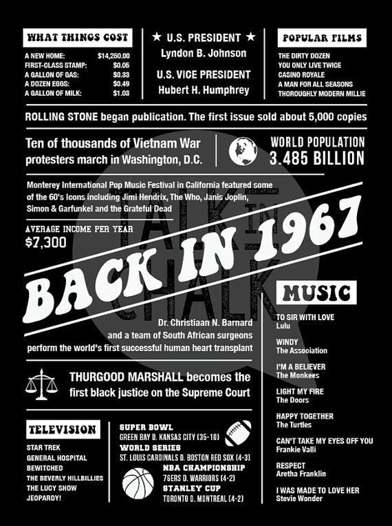 The Year 1967 DIGITAL Chalkboard Poster Fun Facts By TalkInChalk Jhhs Pinterest