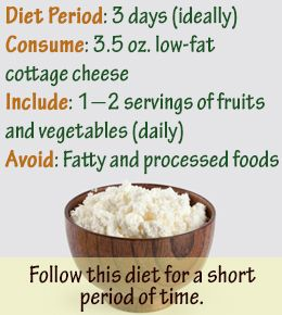 Cottage Cheese Diet