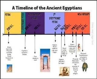 """FREE SOCIAL STUDIES LESSON - """"Ancient Egyptian Mini-Unit"""" - Go to The Best of Teacher Entrepreneurs for this and hundreds of free lessons. 3rd - 6th Grade #FreeLesson #SocialStudies http://www.thebestofteacherentrepreneurs.org/2015/09/free-social-studies-lesson-ancient.html"""