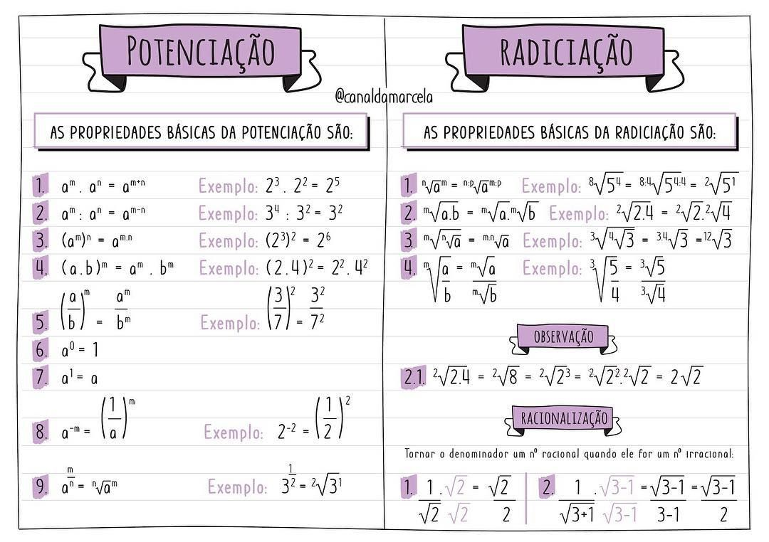 Potenciacao E Radiciacao Matematic Com Imagens Radiciacao