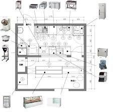 Sushi Restaurant Kitchen Equipment List Desain Arsitektur