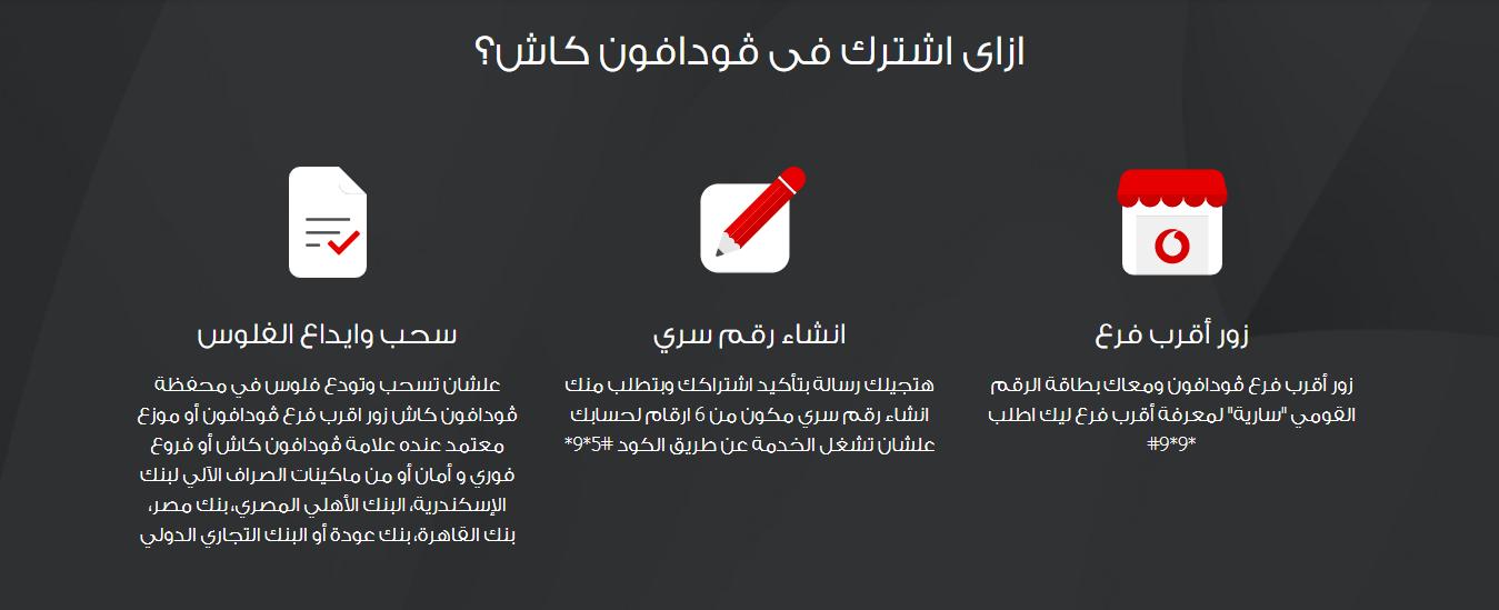 Pin By Mohamed Elesary On باقات Incoming Call Screenshot Incoming Call
