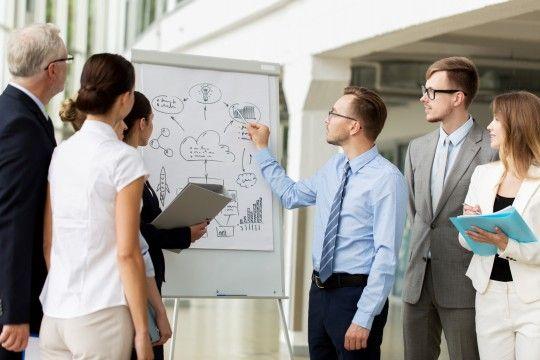 Traspasos de negocios   Los 8 puntos clave que debe contener un plan de negocio