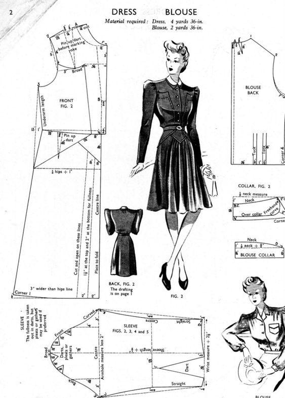 patron de vestido #moldes # patrones | Patrones de Costura ...