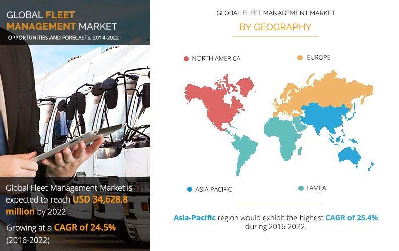 Fleet Management Market Trend Analysis By Technique And Application To 2016 2022 Marketing Trends Fleet Marketing