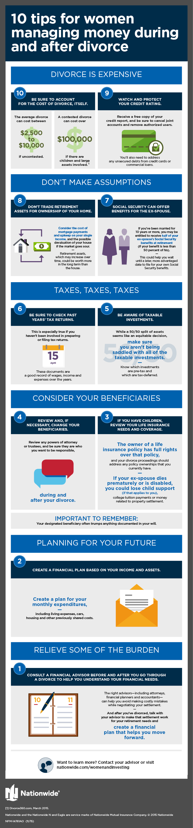 Investing Retirement Solutions From Investing Infographic