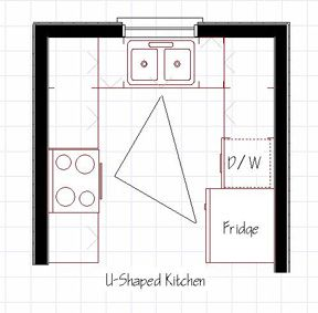 U Shaped Kitchen Layout l-shaped kitchen plans | flipping, kitchens and google search