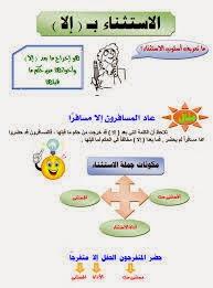 اسلوب الاستثناء مدونة Arabic Langauge Blog Posts Blog