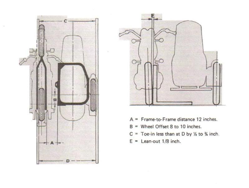 Sidecar on a BSA unit single | BSA Bulletin Board | BritBike Forum ...