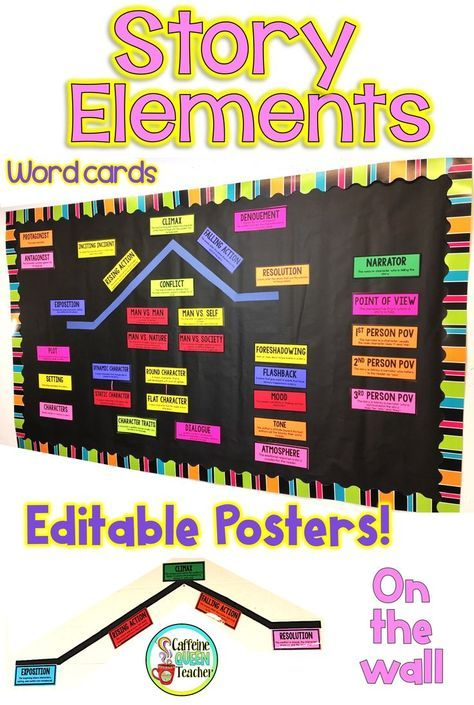 Story Elements And Plot Diagram Posters Editable Teaching Ideas