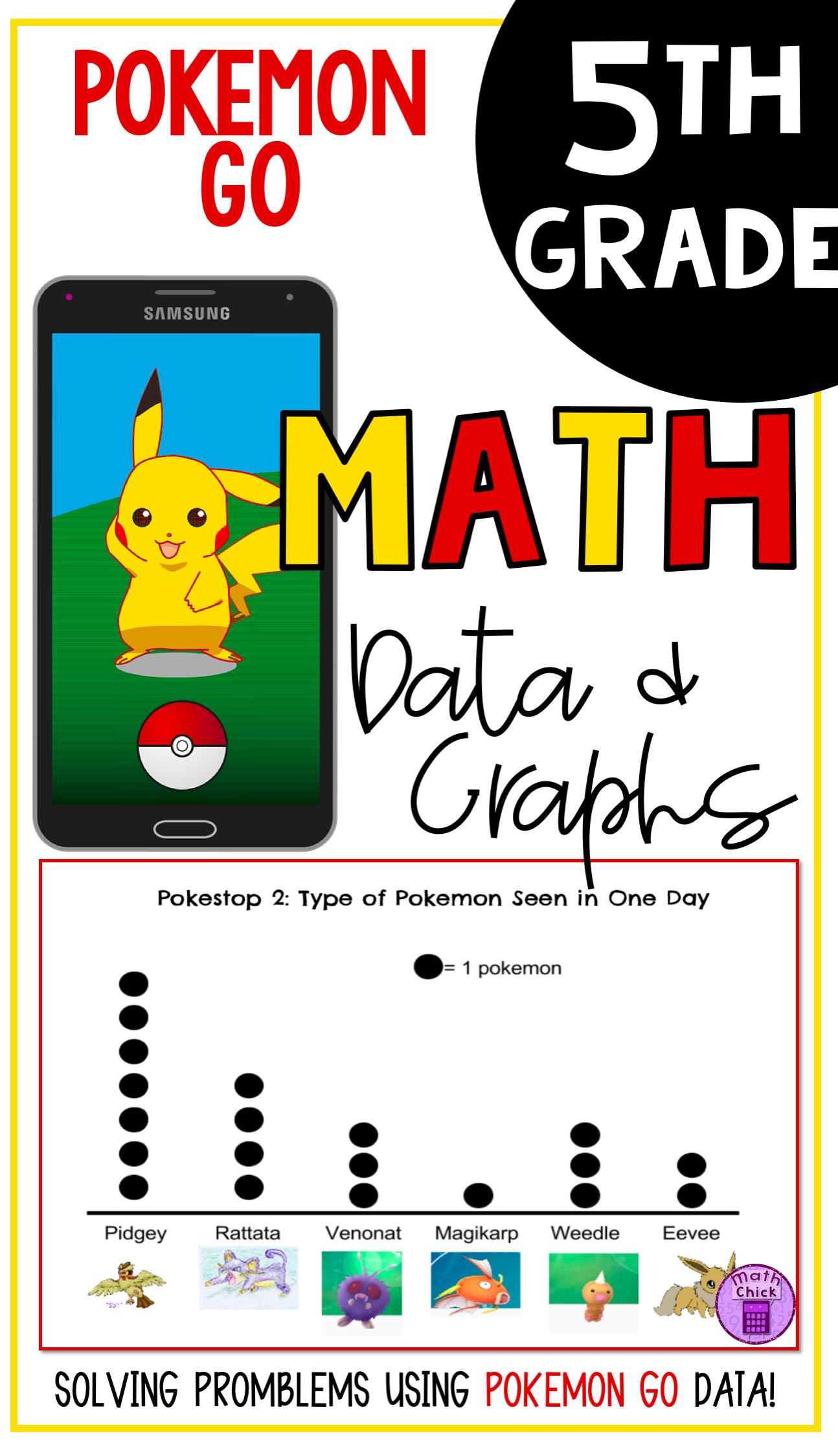 Pokemon Go Data And Graphs Using Whole Numbers Teks 5 9c