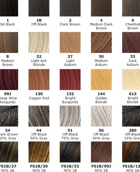 African American Hair Color Chart 2 Xpression Colour Chart