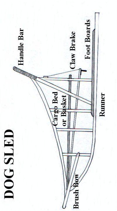 sled parts for dog sledding  alaska iditarod
