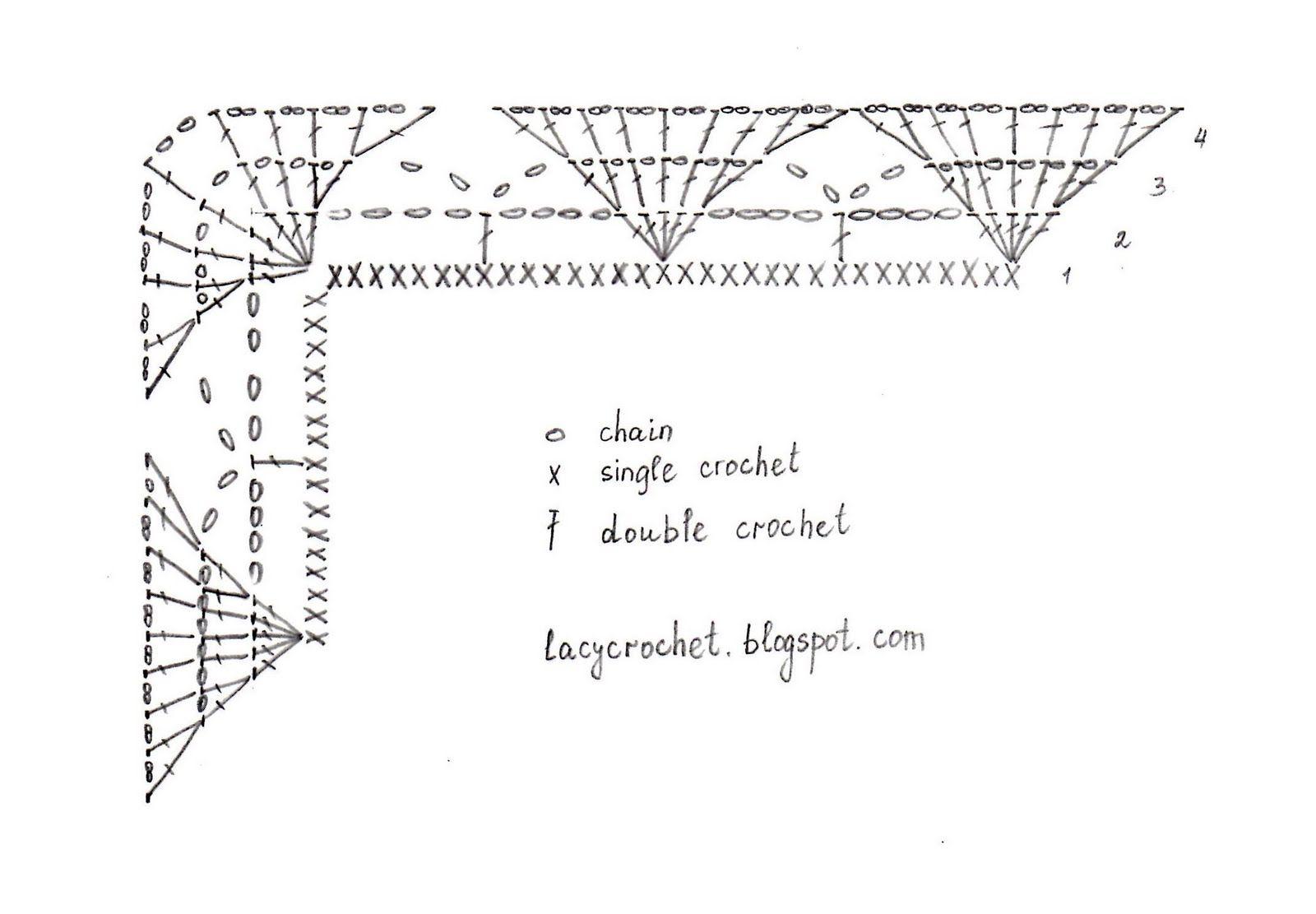 crochet edging pattern | Crafts | Pinterest