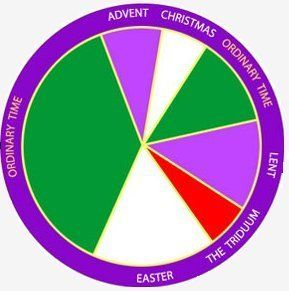 Liturgical colors would be a good craft for seasons of the church liturgical colors would be a good craft for seasons of the church to color on paper plates fandeluxe Gallery