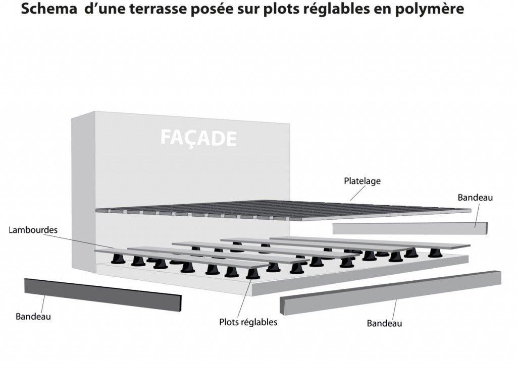 Schema terrasse plot pvc architecture pinterest architecture - Terrasse sur plot pvc ...