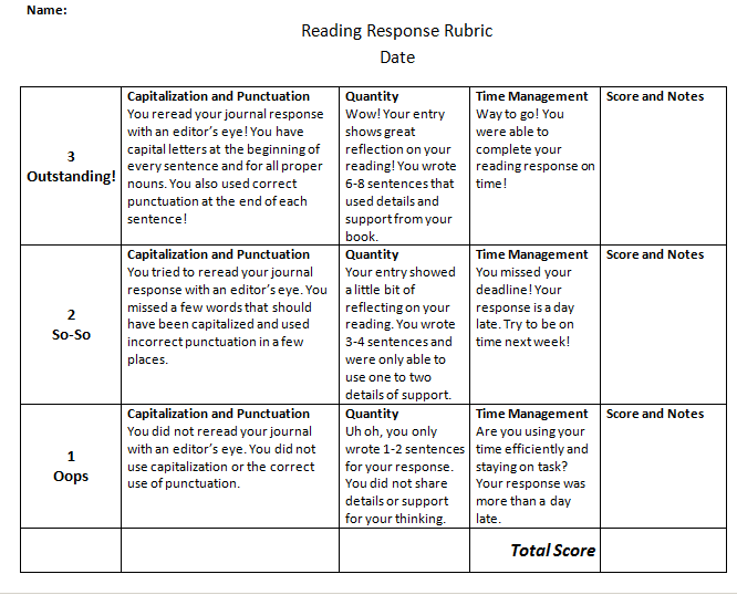 social science essay rubric Social studies department rubrics alan shawn feinstein middle school of coventry these rubrics are only drafts and not approved yet by the department.