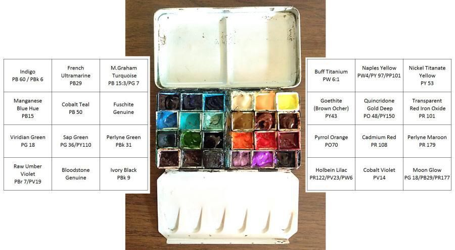 Marc Taro Holmes S Palette From Craftsy Urban Sketching