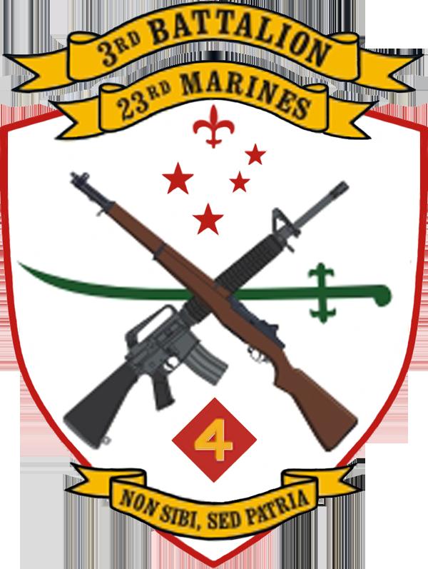 List of United States Marine C...
