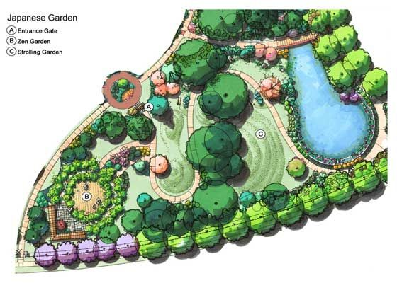 Gateway gardens in greensboro north carolina greensboro for Small japanese garden layouts