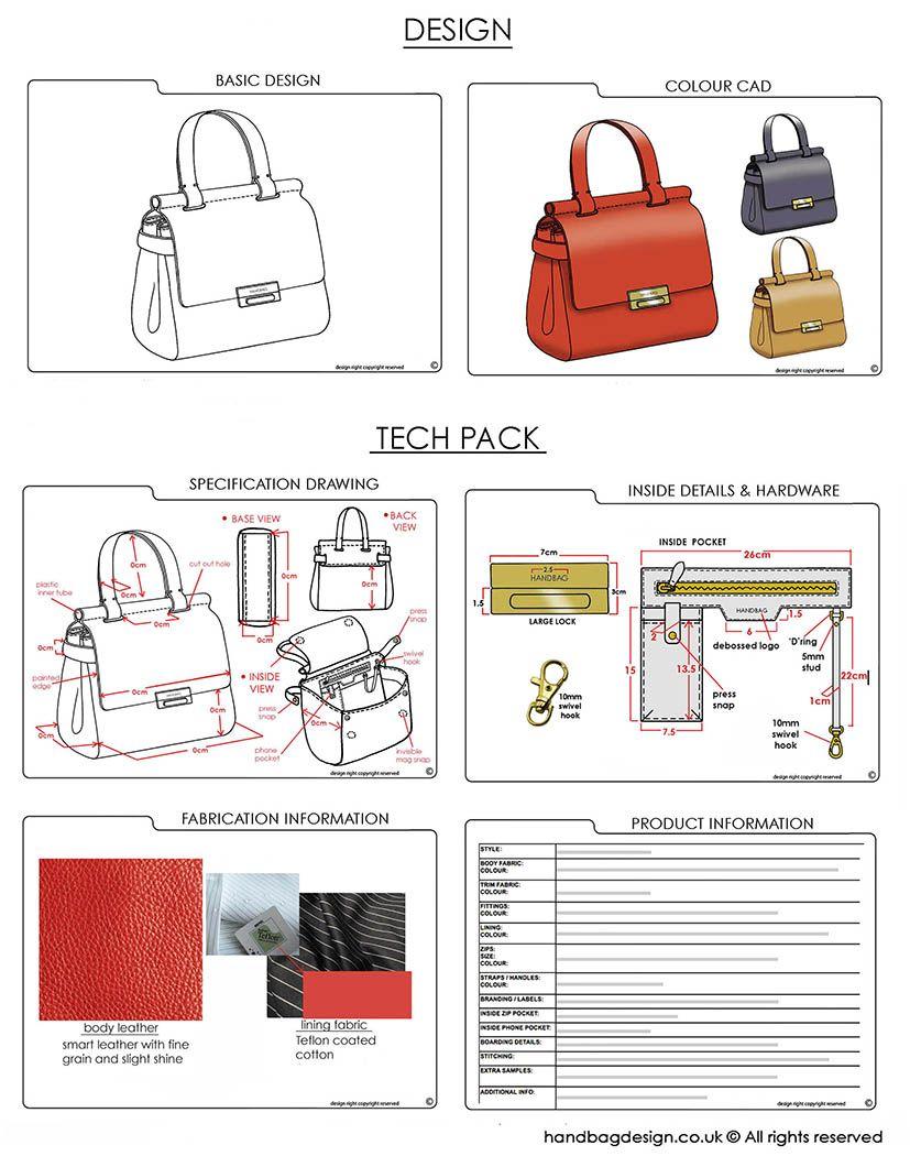 Handbag / Purse design illustration sketch drawing / Hand ...