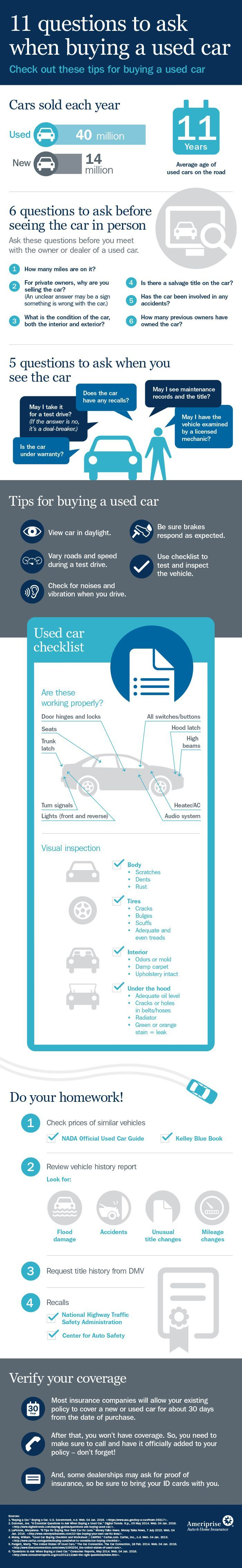 Questions To Ask When Buying A Used Car >> This Infographic Explains The 11 Questions To Ask When