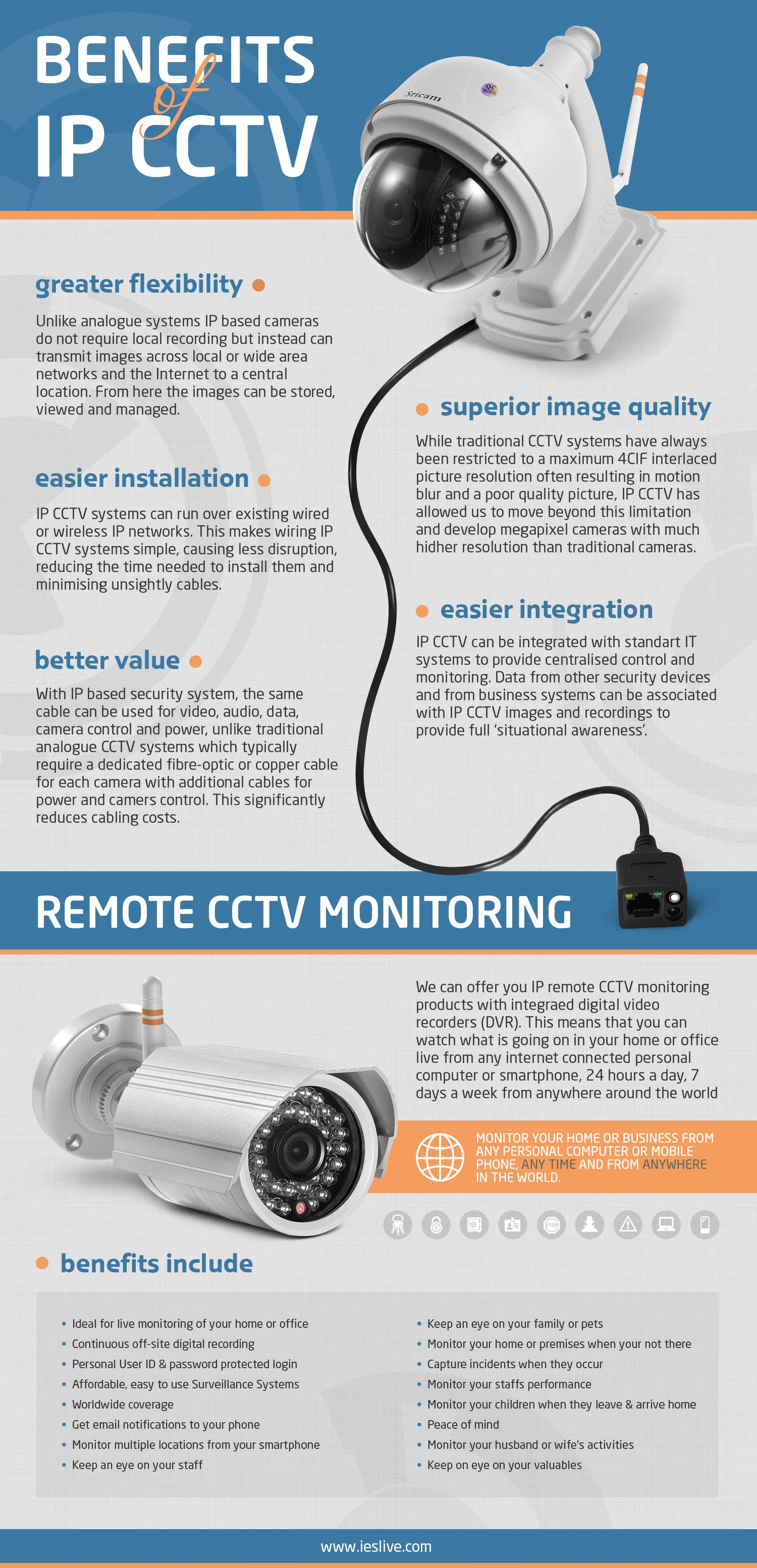 Ieslive The Benefits Of Ip Cctv Safety And Security House Advantages Structured Wiring
