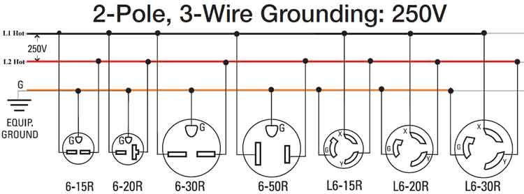 Wiring Diagram For 220 Volt Air Compressor Http Bookingritzcarlton Info Wiring Diagram For 220 Volt Air Compressor Outlet Wiring Wire Electrical Wiring