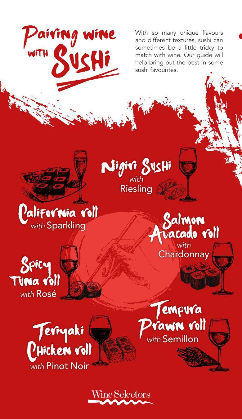 Pairing Wine And Sushi Wine Pairing Wine Food Pairing Vegan Wine