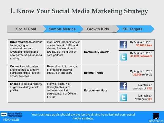 make up social media editorial calendar - Google Search business - social media marketing plan
