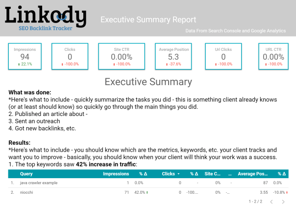 Monthly Seo Report Template 2 Professional Templates Seo Report Report Template Seo