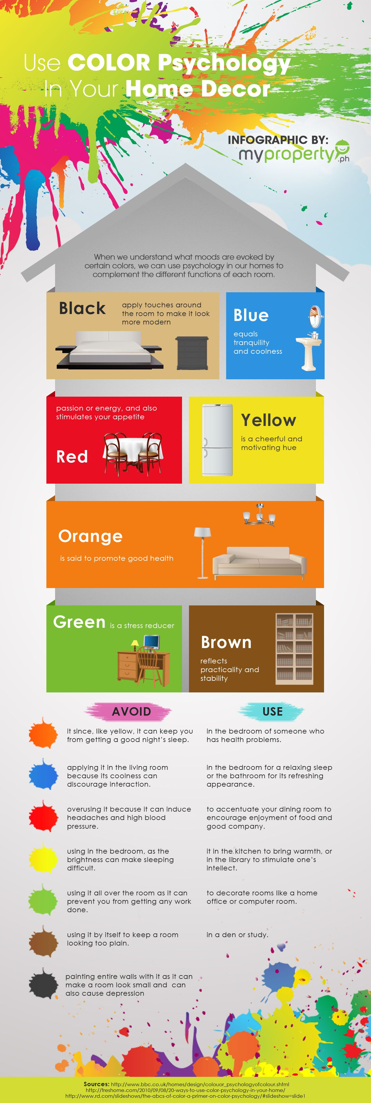 Marvelous Use Color Psychology In Your Home Decor. #RealEstate #Psychology  #UsesofColors