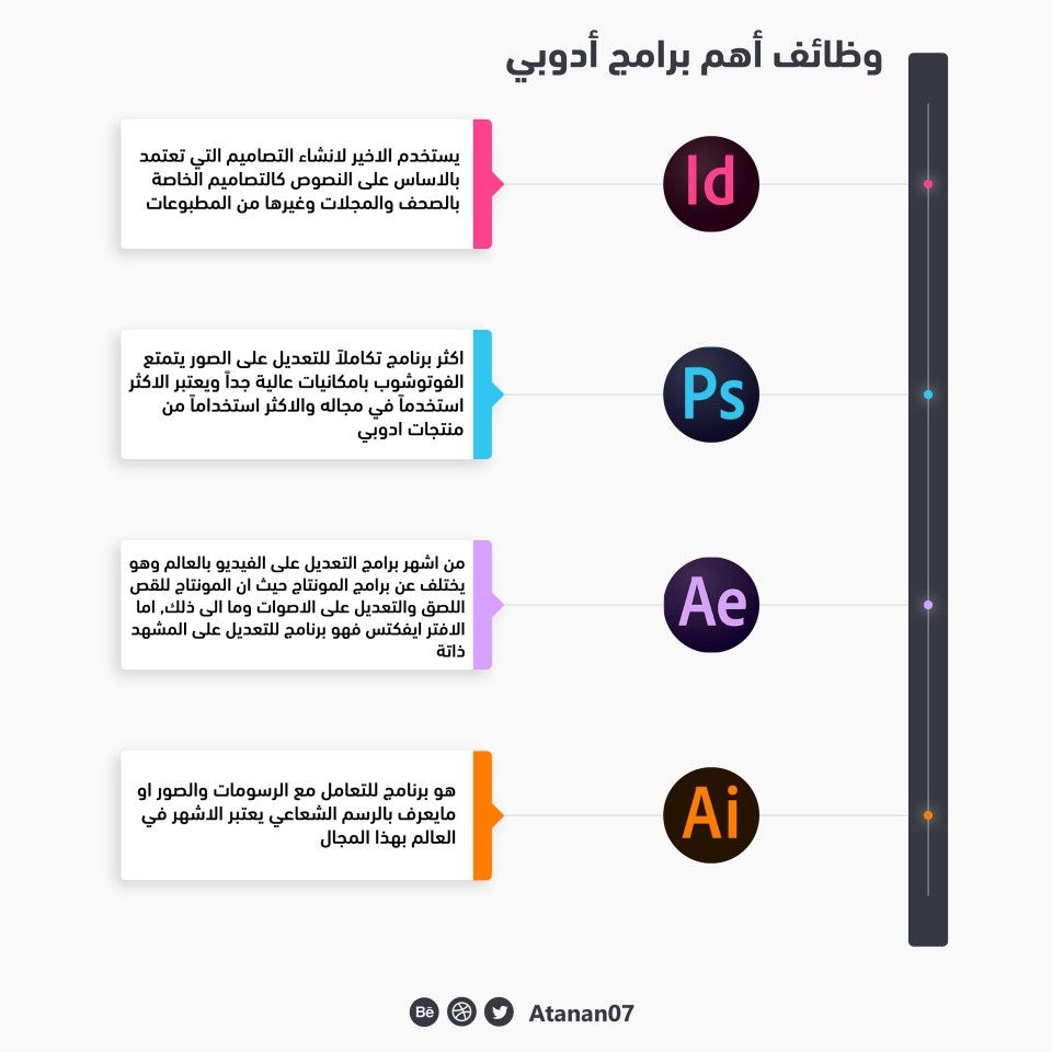 Infographic انفوجرافيك Words Quotes Pink Background Images Interior Design Classes
