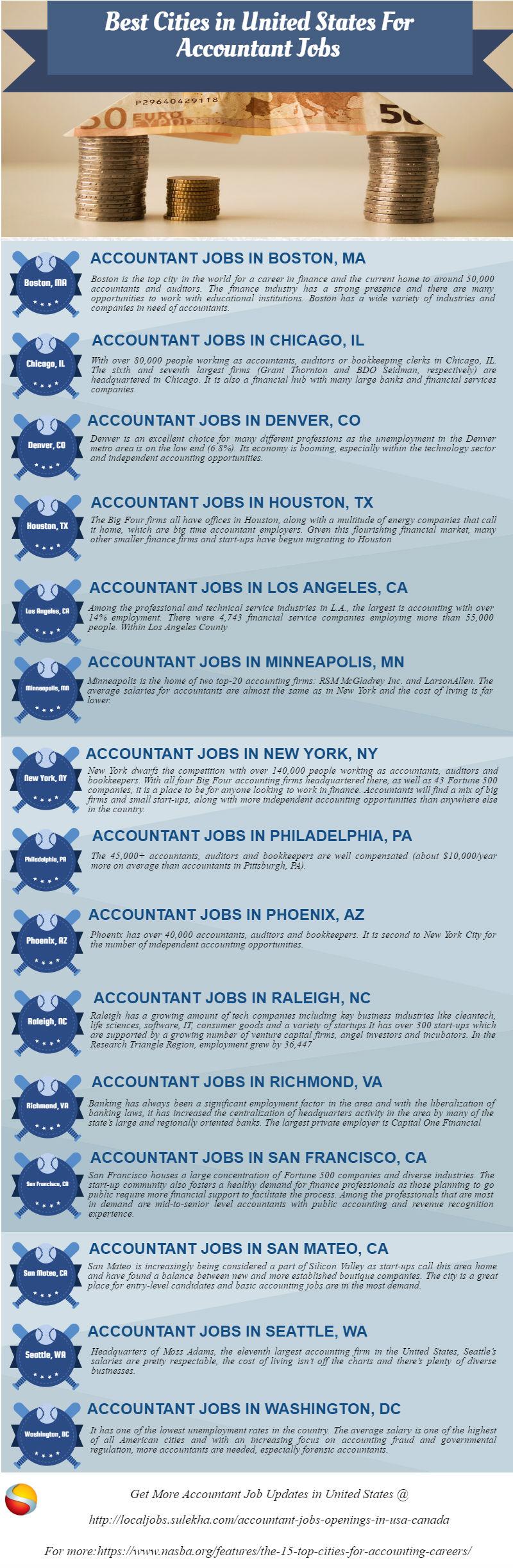 27 Jobs At Your Doorstep United States Ideas Job Job Opening Accounting Jobs